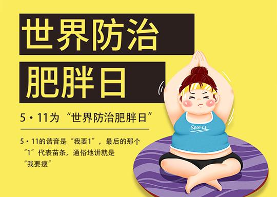 世界防治肥胖日